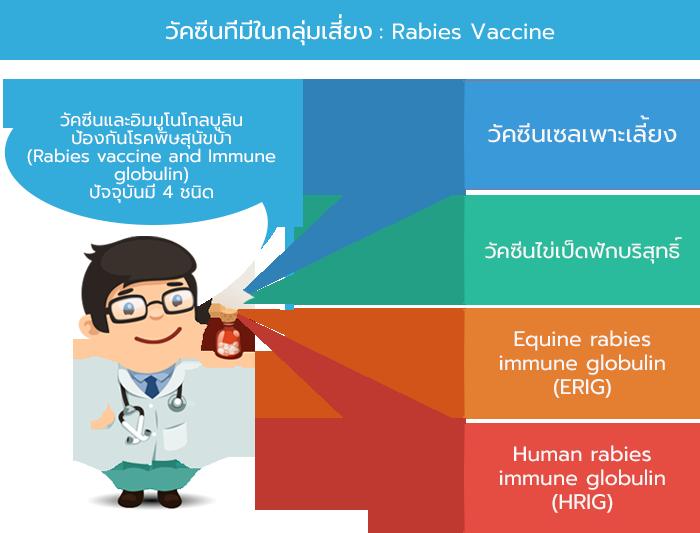 rabiesvaccine